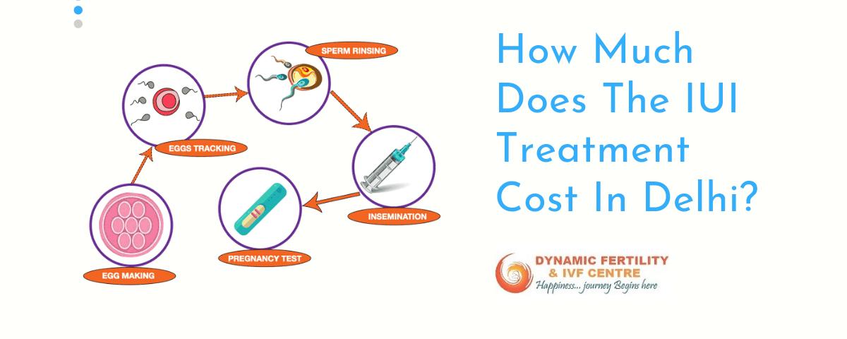 IUI Treatment cost in delhi